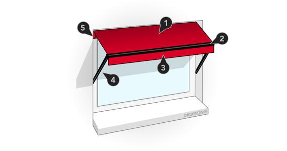 store projection storistes infos france belgique dickson. Black Bedroom Furniture Sets. Home Design Ideas