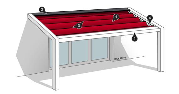 Composants velum exterieur terrasse