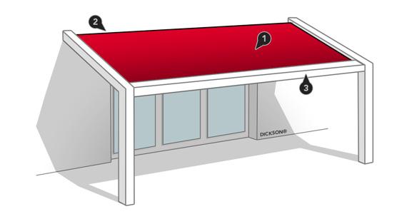 Composants pergola terrasse toile dickson